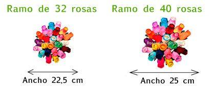 Ramos de rosas de madera medidas